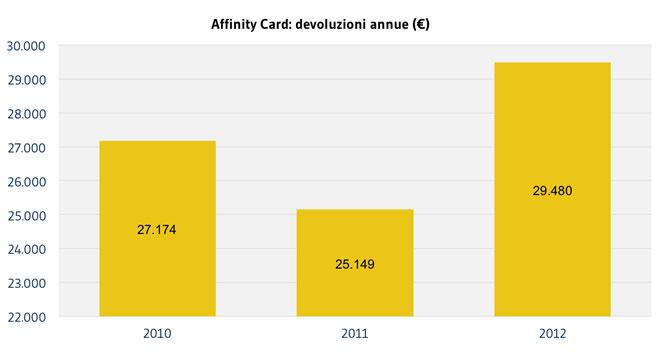 CLIENTI_devoluzioni-affinity1