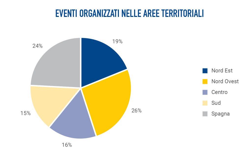 Soci Banca Etica eventi organizzati